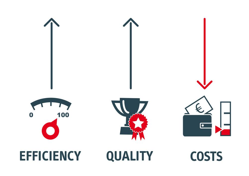 Cost Effectiveness Digital marketing Agency